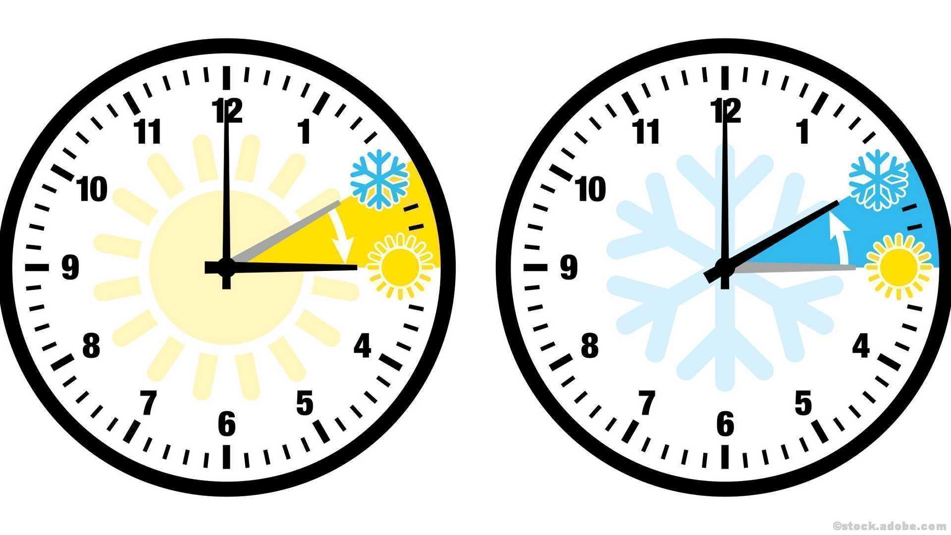 Zeiumstellung biologischer Rhythmus Winterzeit Sommerzeit