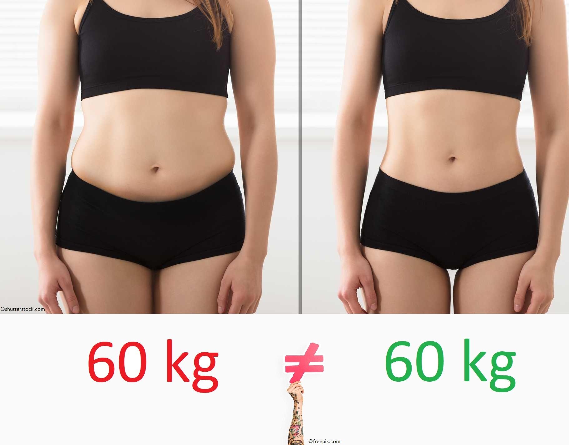 Abnehmen Diät Gewicht Gewichtsverlust Gesund